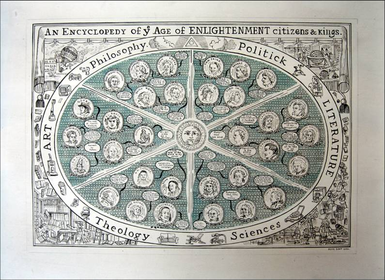 moment in history enlightenment era Social order and capital punishment in enlightenment-era europe  enlightenment-era ideas of reason and  it's checked out at the moment but you can order a.